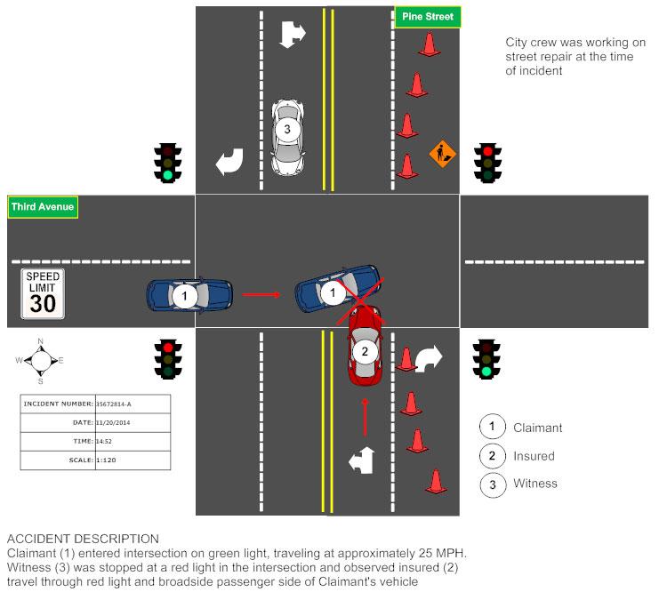 Crash Scene Diagram Worksheet Product Wiring Diagrams
