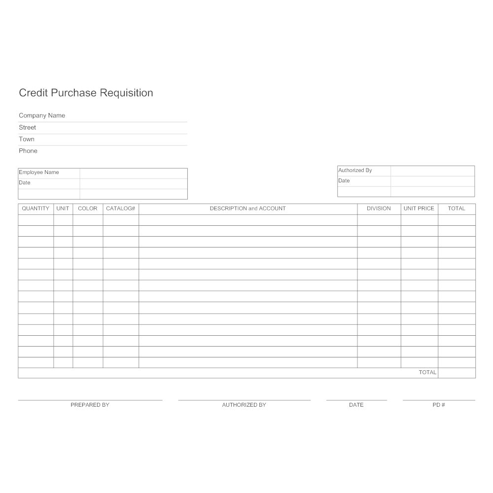 Credit Purchase Requisition Form