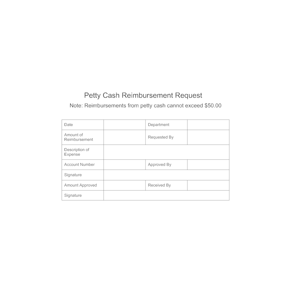 CLICK TO EDIT THIS EXAMPLE · Example Image: Petty Cash Reimbursement Request