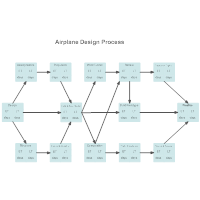 Activity network examples for Activity network diagram template