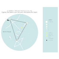 Astronomy Constellation Chart - Northern Hemisphere