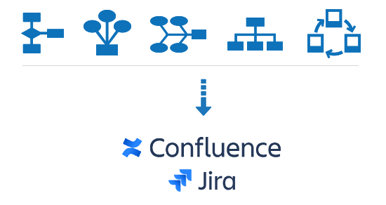 Adaptavist SmartDraw for Confluence - Atlassian Verified