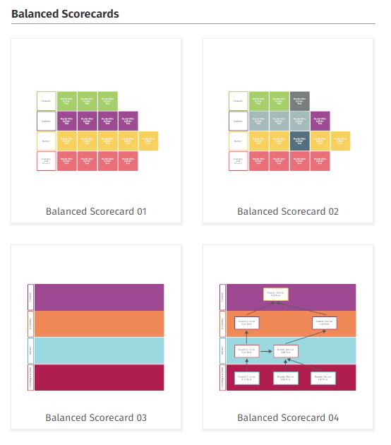 Balanced Scorecard Software - Free BSC Templates | SmartDraw