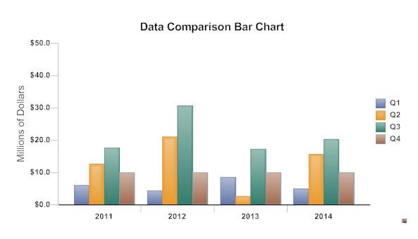 bar graph learn about bar charts and bar diagrams rh smartdraw com Description of a Bar Graph Parts of a Bar Graph