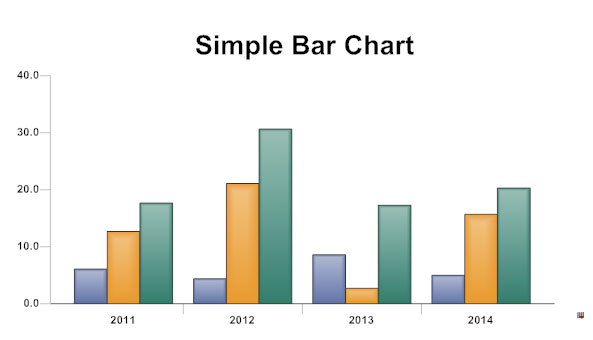 simplebarchart simple bar chart keni ganamas co