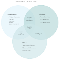 Venn diagram of bacteria animal and plant cells ukranochi venn diagram of bacteria animal and plant cells biology diagram examples venn diagram of bacteria ccuart Image collections