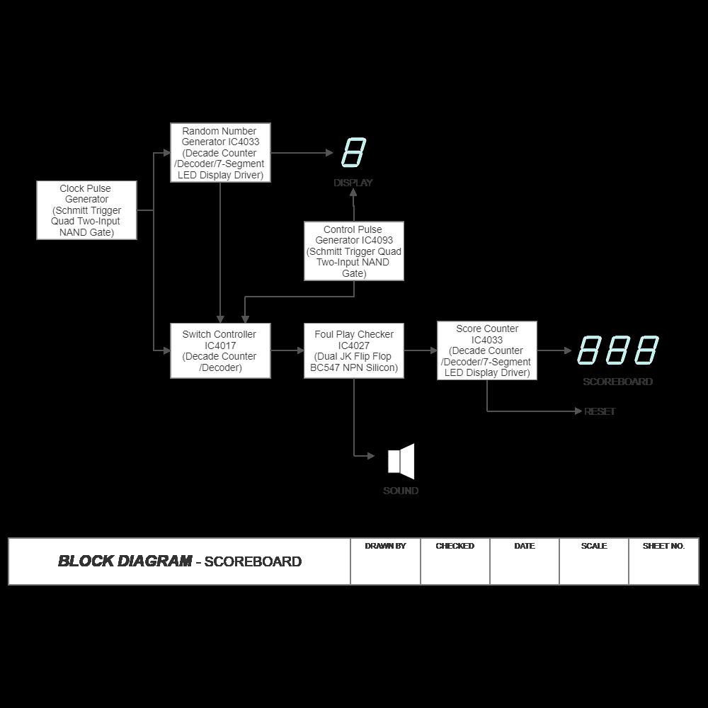 scoreboard wiring diagrams block diagram scoreboard  block diagram scoreboard