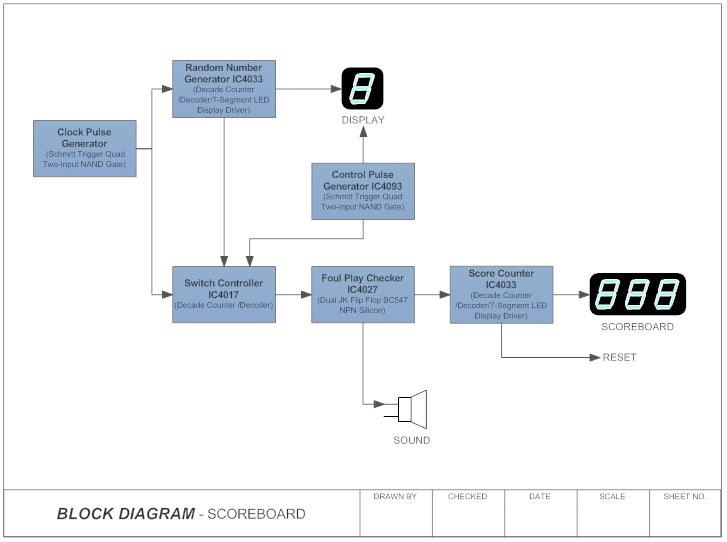 scoreboard wiring diagrams block diagram learn about block diagrams  see examples  block diagram learn about block