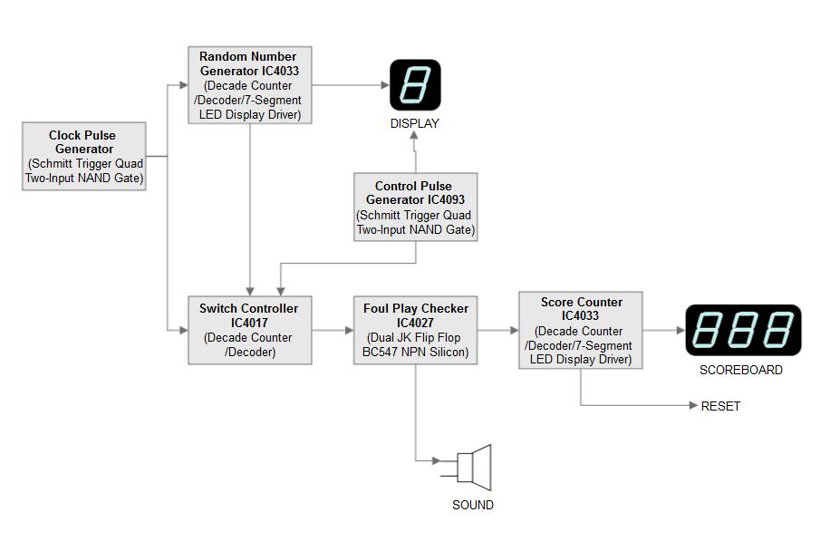 block diagram reducer block diagram maker free online app   download block diagram reduction problems block diagram maker free online app