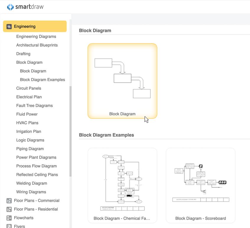 block diagram maker free online app download rh smartdraw com circuit block diagram creator Motion Sensor Alarm Circuit Diagram