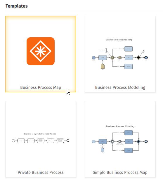 business process management software create bpm flowcharts diagrams