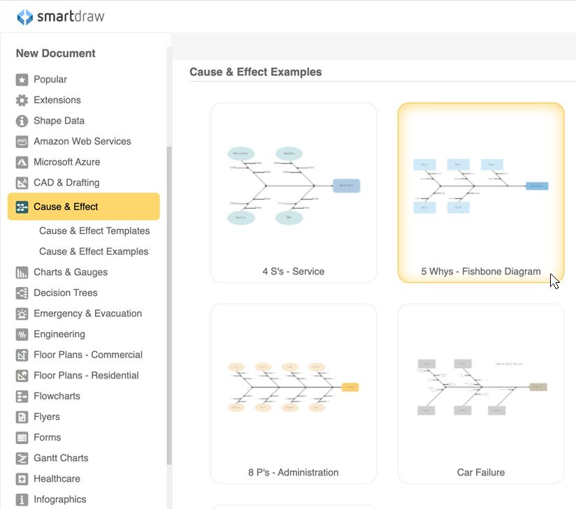 Fishbone diagram maker ishikawa online or download software fishbone diagram templates ccuart Choice Image