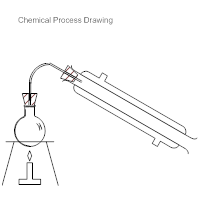 Chemistry chart examples lab chemical process diagram ccuart Choice Image