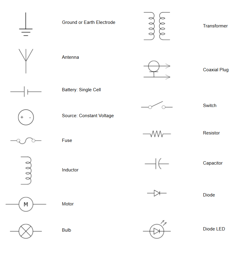 Electrical Symbols Try Our Symbol Software Freerhsmartdraw: Basic Electrical Schematic Symbols At Gmaili.net