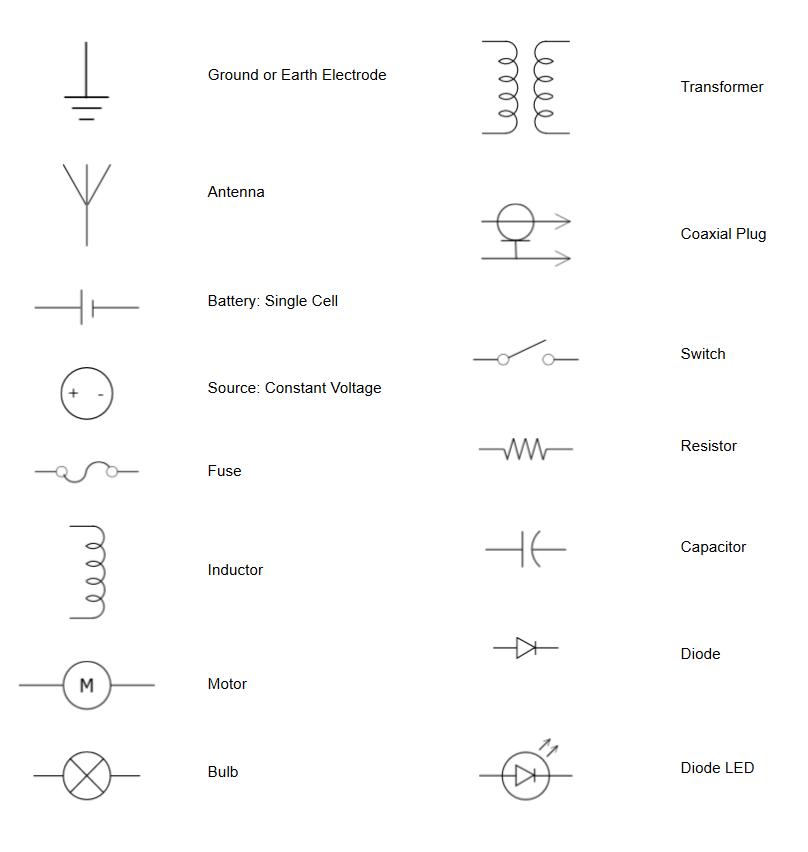 led wiring symbols wiring diagrams user Wiring Diagram Types