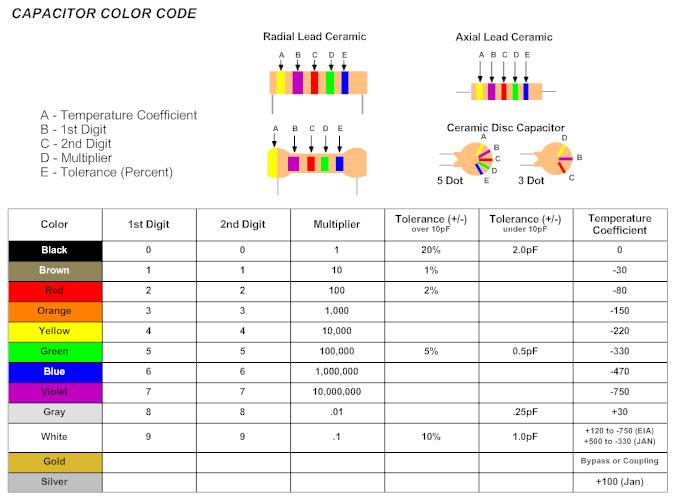 Electrical Blueprint Symbols Codes,Blueprint.Home Plans Ideas Picture