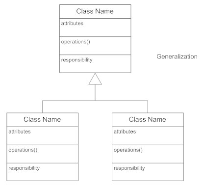 Class diagrams learn everything about class diagrams class diagram generalization ccuart Images