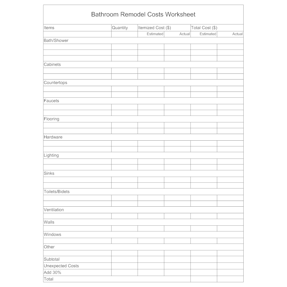 Remodel worksheet bathroom for Bathroom templates for planning