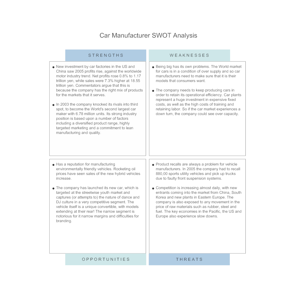 pest analysis for cambridge tuition center Schools & education - a pestle analysis can be used as part of identifying the opportunities and threats (swot) for operational planning in education & schools.