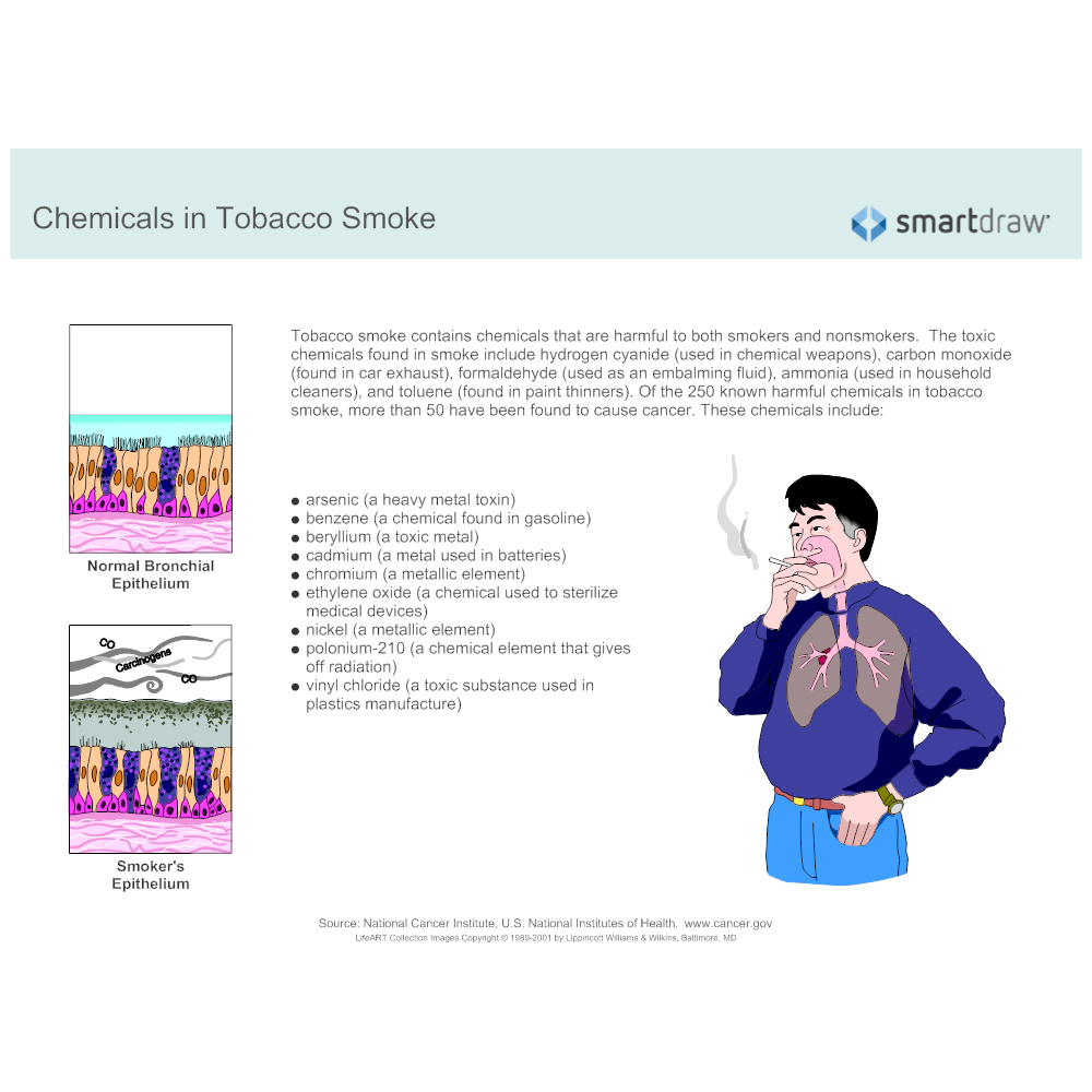 Example Image: Chemicals in Tobacco Smoke