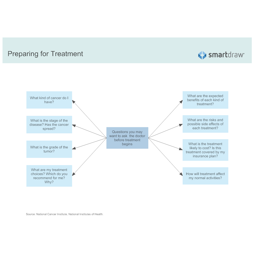Example Image: Preparing for Treatment