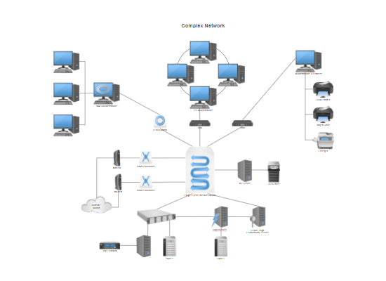 SmartDraw network diagram