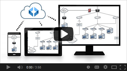 Learn more about accessing SmartDraw diagrams from anywhere
