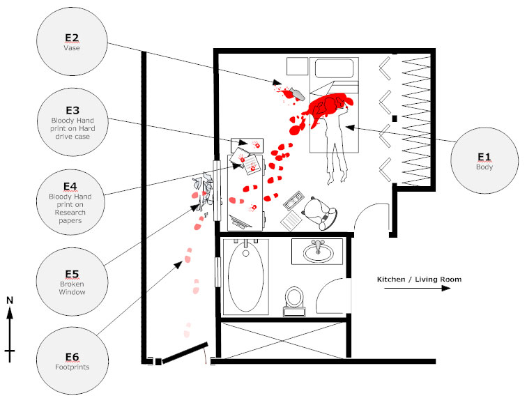 Crime Scene - Tips for Creating Effective Crime Scene Diagrams