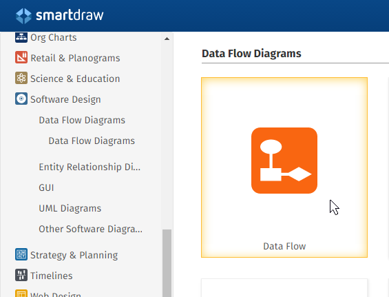 Data flow diagram templates