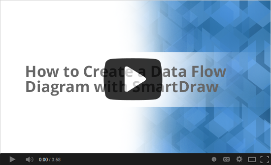Data flow diagram Video