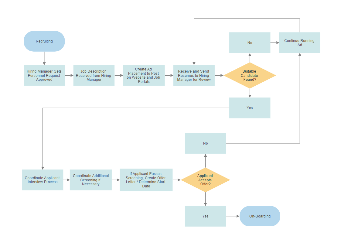 database er diagram example