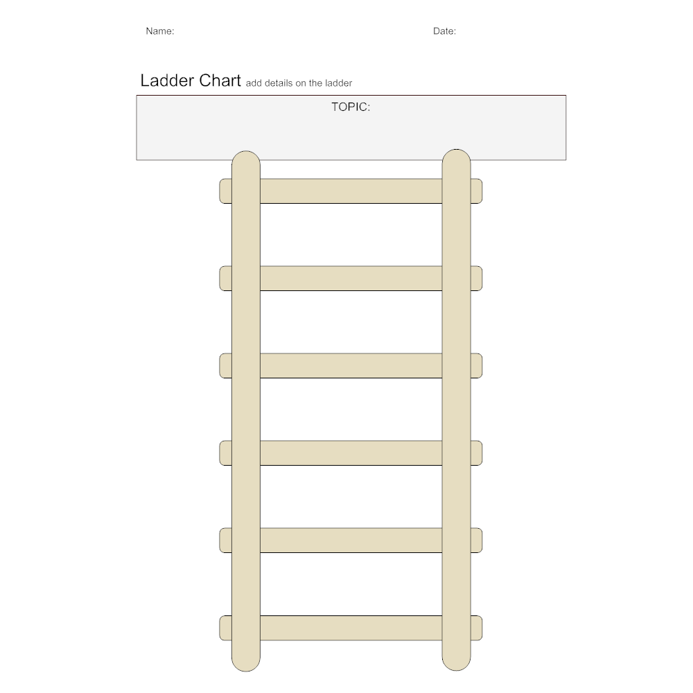 Example Image: Ladder Chart