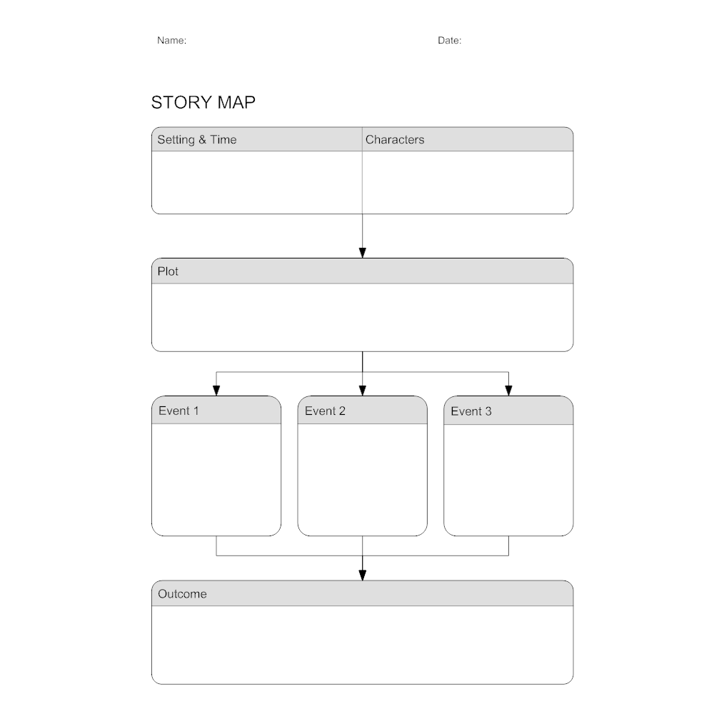Uncategorized Story Map Worksheet story map 1