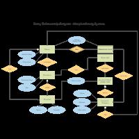 Entity relationship diagram examples hospital billing entity relationship diagram ccuart Choice Image