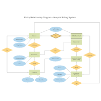 Entity relationship diagram examples hospital billing entity relationship diagram ccuart Images