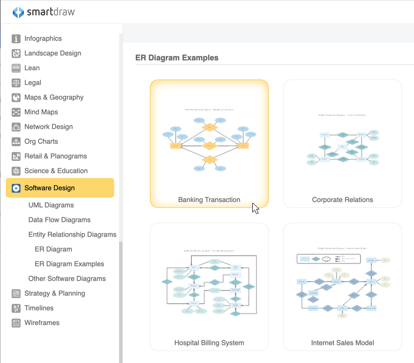 Generate ERD diagrams automatically and visualize your database