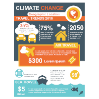Infographic - Climate Change