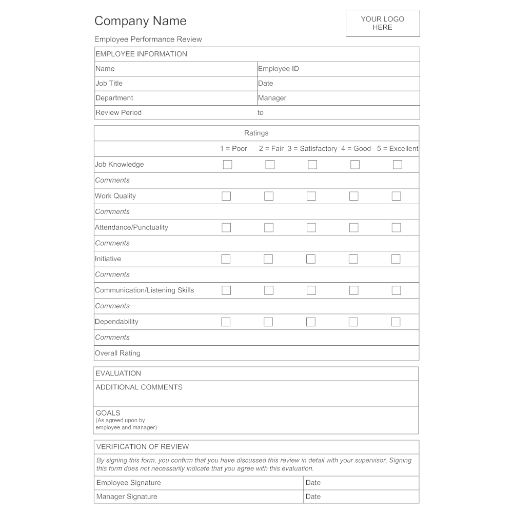 hr performance review template - employee evaluation form