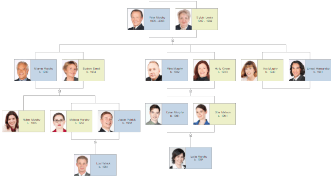 Family Tree Template | Free Online Family Tree Maker & Download