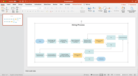 Flowchart in PowerPoint