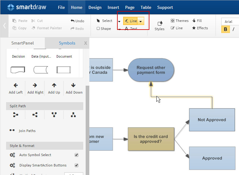 how to make a flowchart design and create the right flowchart for rh smartdraw com SmartDraw 2010 Serial SmartDraw Maps