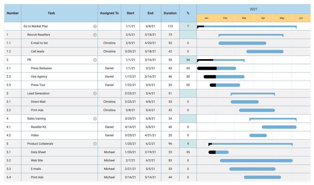 Free Gantt Chart Templates Make Gantt Charts In Minutes Try It Free - Simple gantt chart template