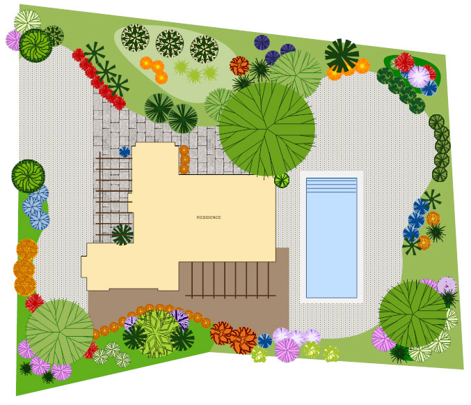 Garden plan design the perfect garden for Creating a landscape plan