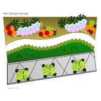 Garden Plan - Tips, How-tos, and Examples of Garden Plans
