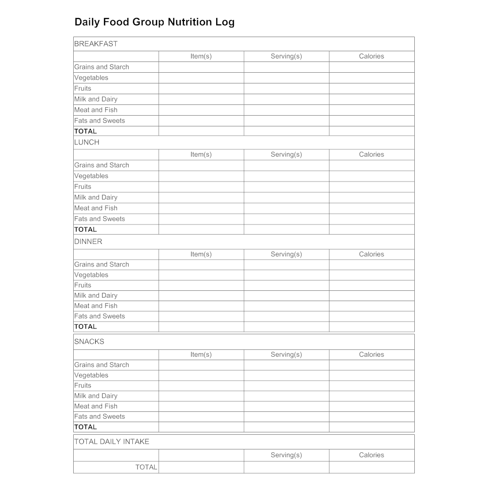 CLICK TO EDIT THIS EXAMPLE Example Image Daily Food Group Log