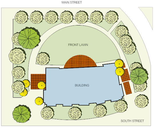 Completed landscape design
