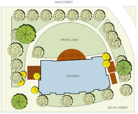 landscape plans learn about landscape design planning and layout rh smartdraw com Remodeling Diagram Landscape Diagram Software