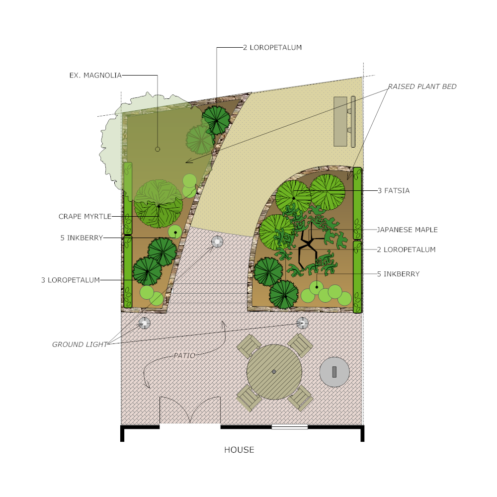 Example Image: Backyard Design Plan