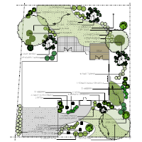 How To Draw Landscape Design Plans