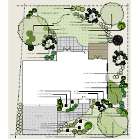 residential landscape plan - Garden Design Layout Plans